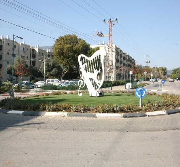 פרויקט כיכרות רחוב הירדן